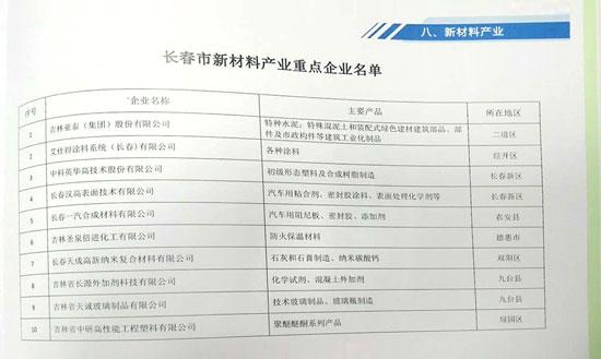 蘭舍 藻泥(ni)入選長春市新材料產業重點企業名(ming)單
